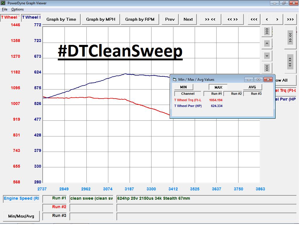Clean Sweep 624HP LML.png