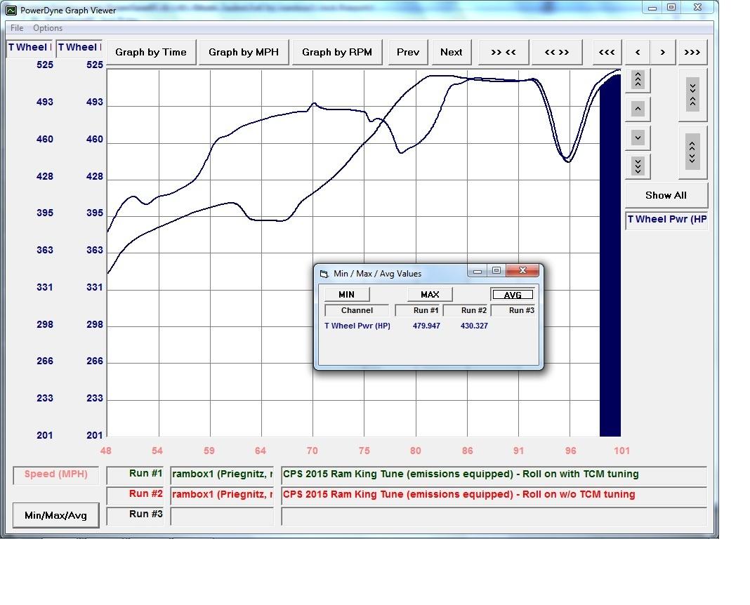 CME TCM tuning Test avg.jpg