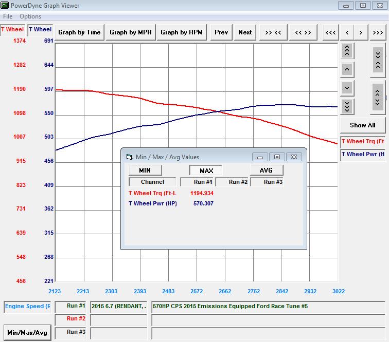 Diesel Tuner's Blog | DPF Delete